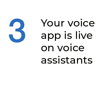Step 3 Your voice app is live on voice assitants